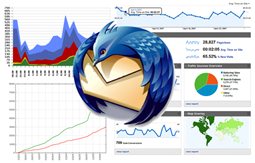 7 Email Visualizations for Thunderbird